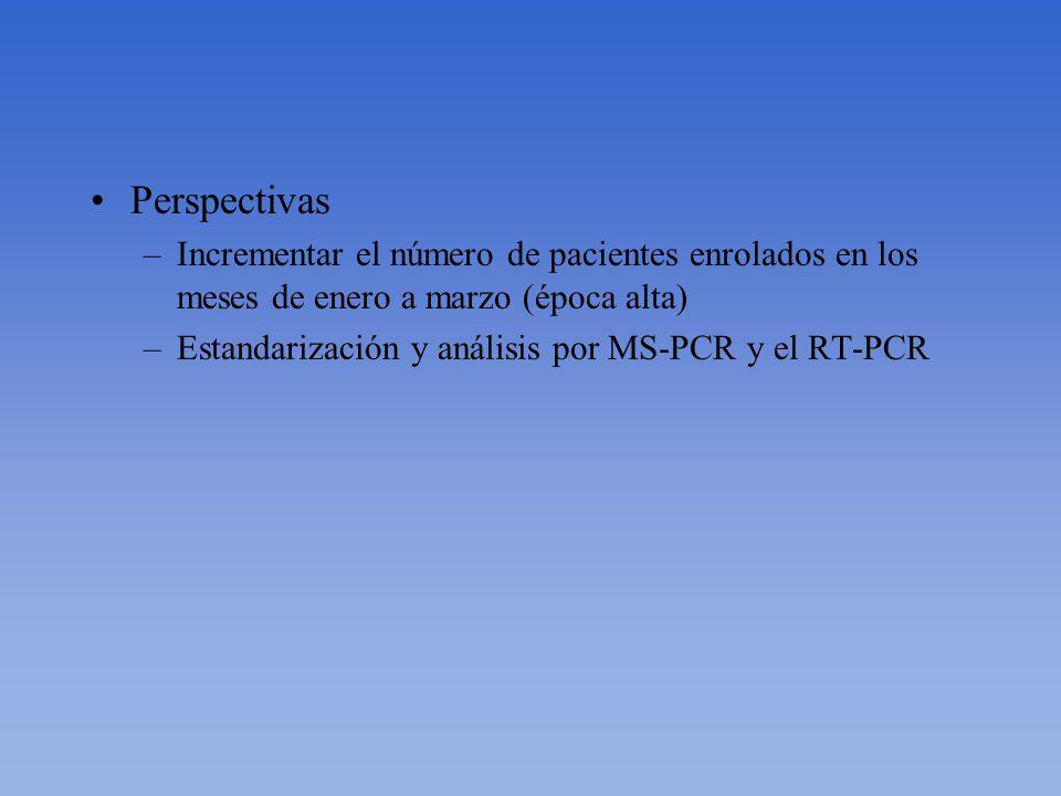 Perspectivas –Incrementar el número de pacientes enrolados en los meses de enero a marzo (época alta) –Estandarización y análisis por MS-PCR y el RT-PCR