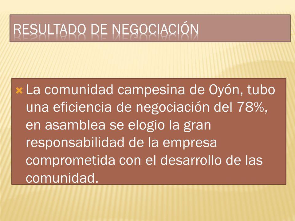 La comunidad campesina de Oyón, tubo una eficiencia de negociación del 78%, en asamblea se elogio la gran responsabilidad de la empresa comprometida c