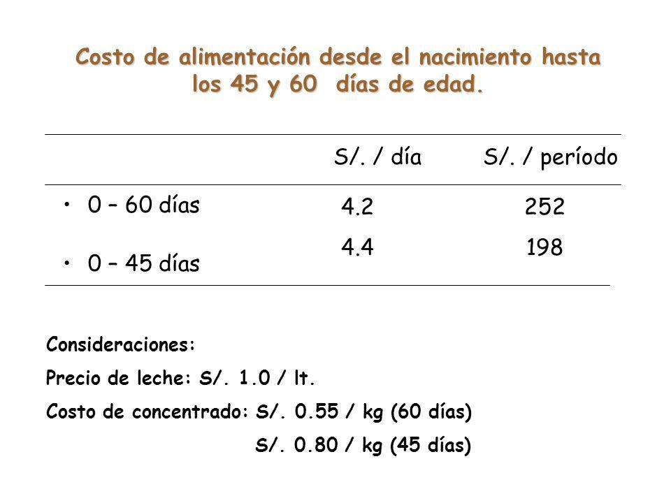 Costo de alimentación desde el nacimiento hasta los 45 y 60 días de edad.