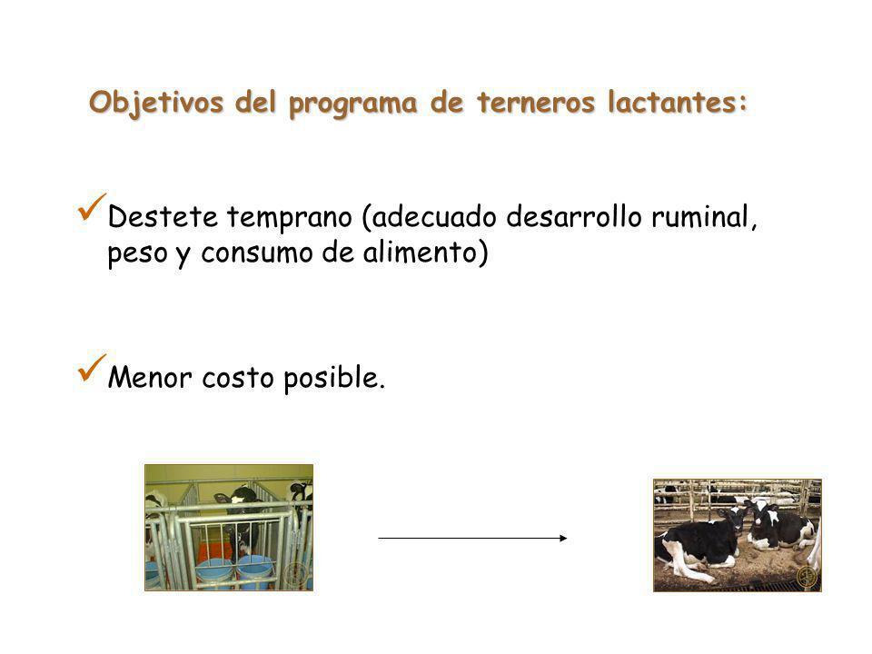 Objetivos del programa de terneros lactantes: Destete temprano (adecuado desarrollo ruminal, peso y consumo de alimento) Menor costo posible.