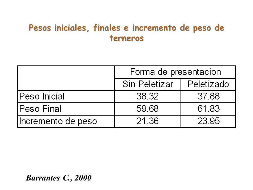 Pesos iniciales, finales e incremento de peso de terneros Barrantes C., 2000