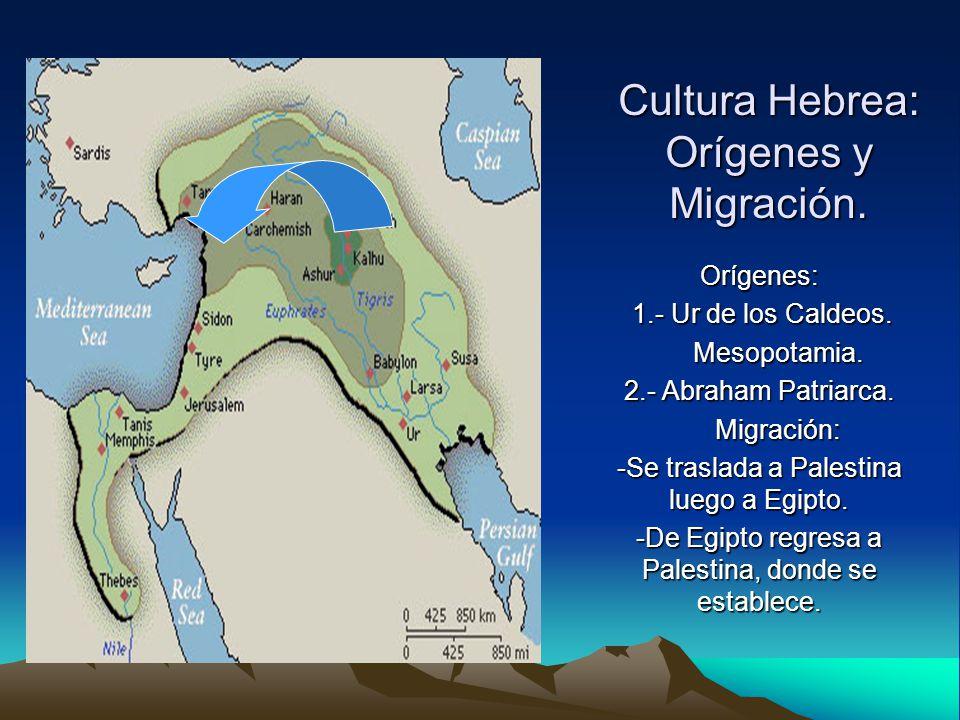 Cultura Hebrea: Orígenes y Migración.Orígenes: 1.- Ur de los Caldeos.