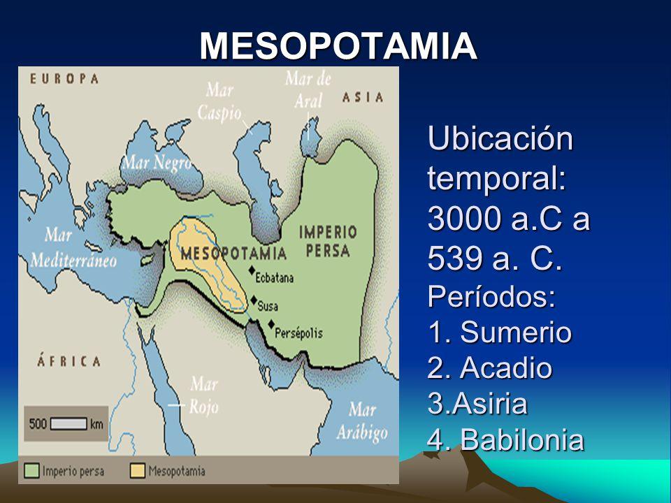 R E S P O N D E 1.- Cultura Mesopotámica: Hable del Período Sumerio.
