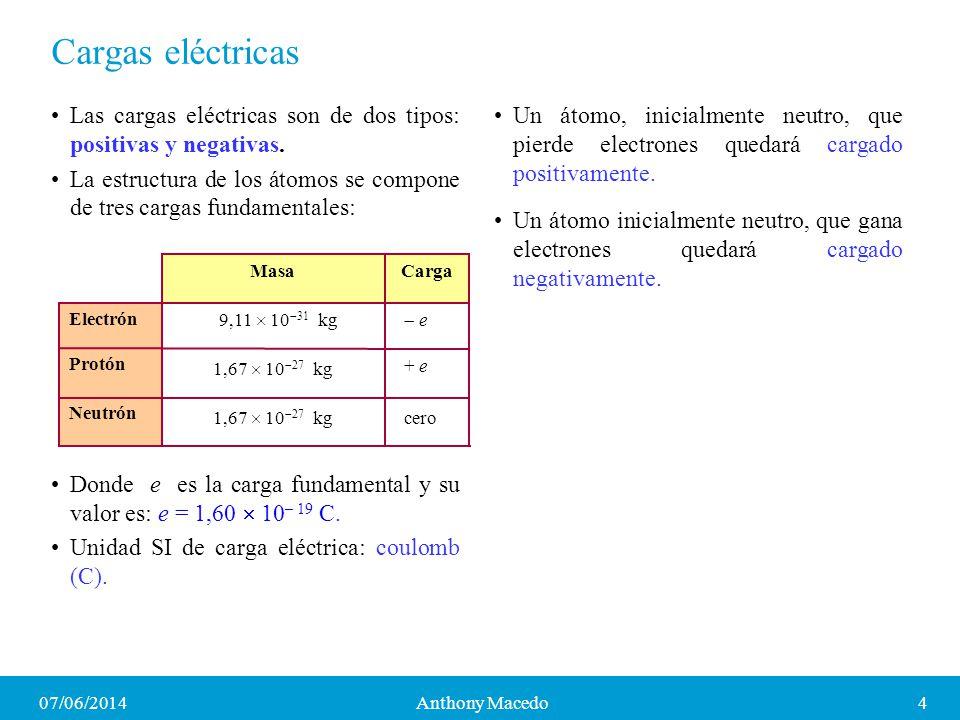 07/06/20144Anthony Macedo Cargas eléctricas Las cargas eléctricas son de dos tipos: positivas y negativas. La estructura de los átomos se compone de t