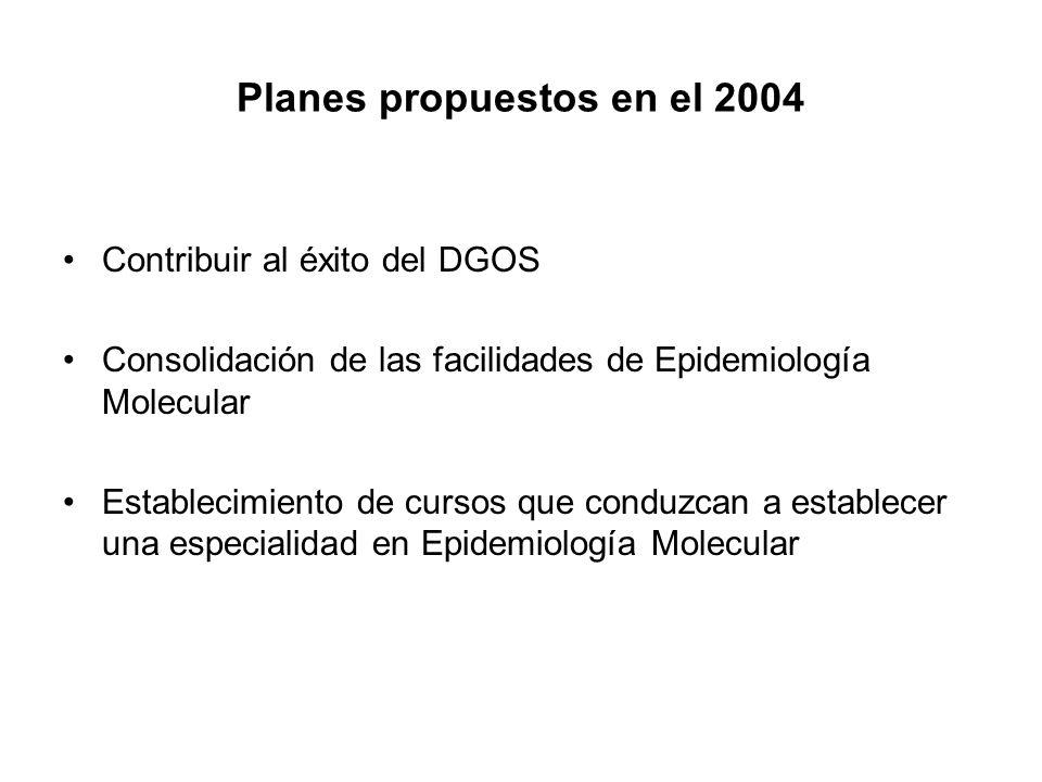 Planes propuestos en el 2004 Contribuir al éxito del DGOS Consolidación de las facilidades de Epidemiología Molecular Establecimiento de cursos que conduzcan a establecer una especialidad en Epidemiología Molecular