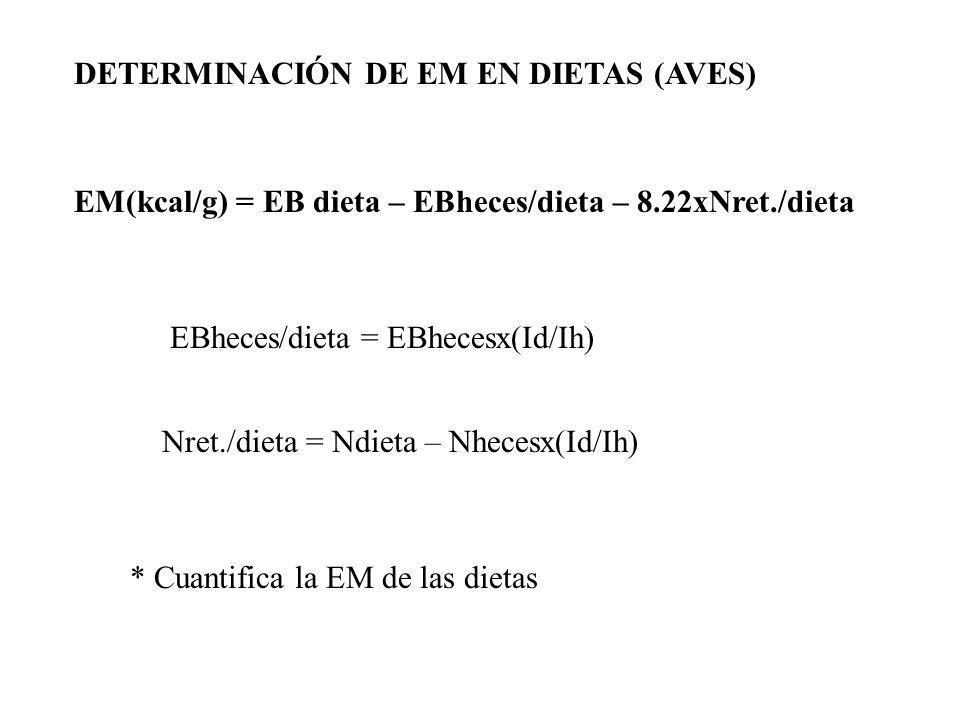 DETERMINACIÓN DE EM EN INSUMOS * Dieta referencial (glucosa) * Dieta problema (incluido el insumo que no se conoce la EM) EMinsumo = EMglucosa.