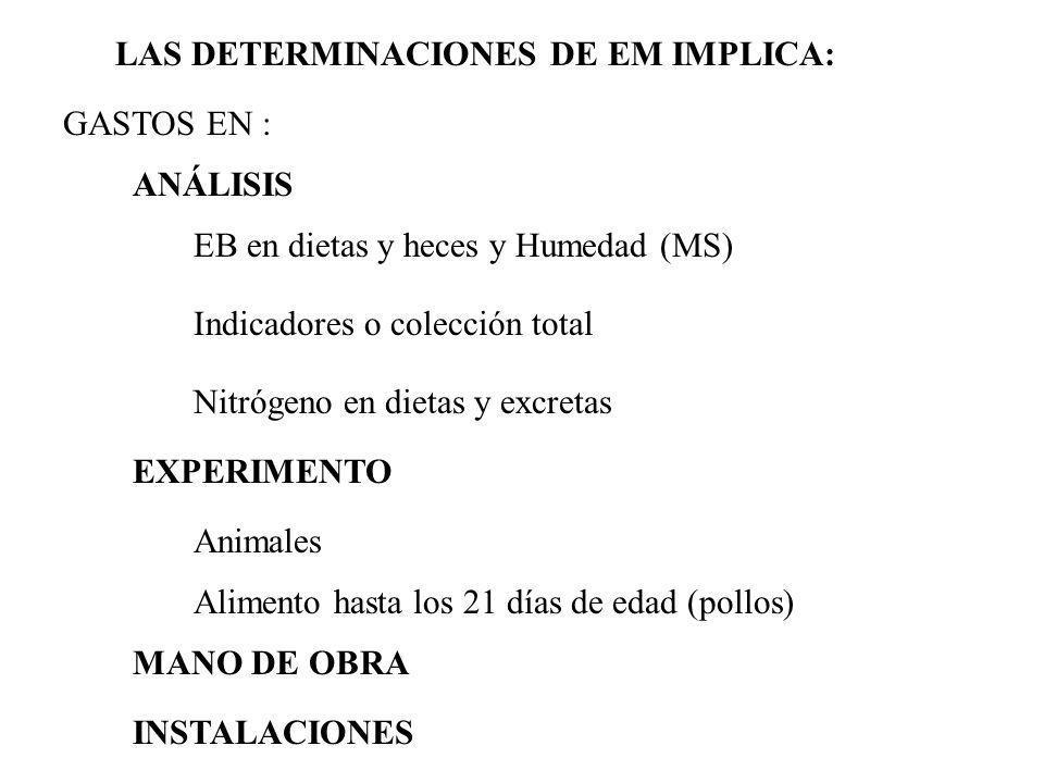 Cuando se quiere abaratar costos Se hace uso de ecuaciones de predicción de EM A partir de análisis proximales principalmente
