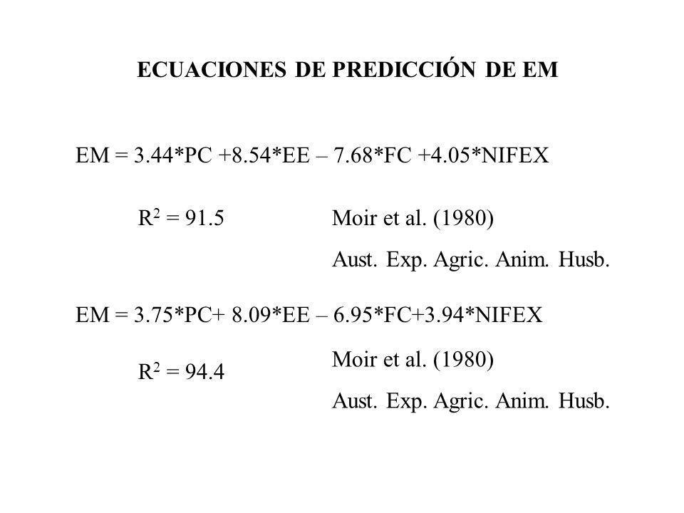 La EM se usa diferente de acuerdo a su composición de nutrientes .
