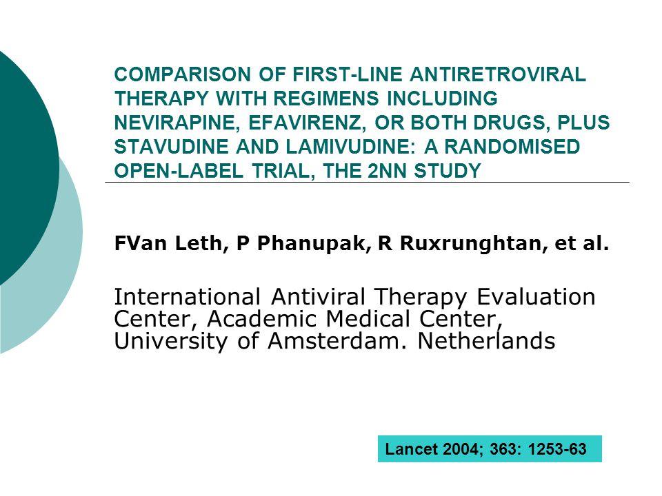Resultados 25 pacientes fallecieron durante el estudio 7 asignados a NEV qd 9 a NEV bid 7 a EFV y 2 a EFV + NEV 1 paciente del NEV bid : hepatitis fulminante, pancreatitis e IRA 1 caso de NEV qd falleció x acid.