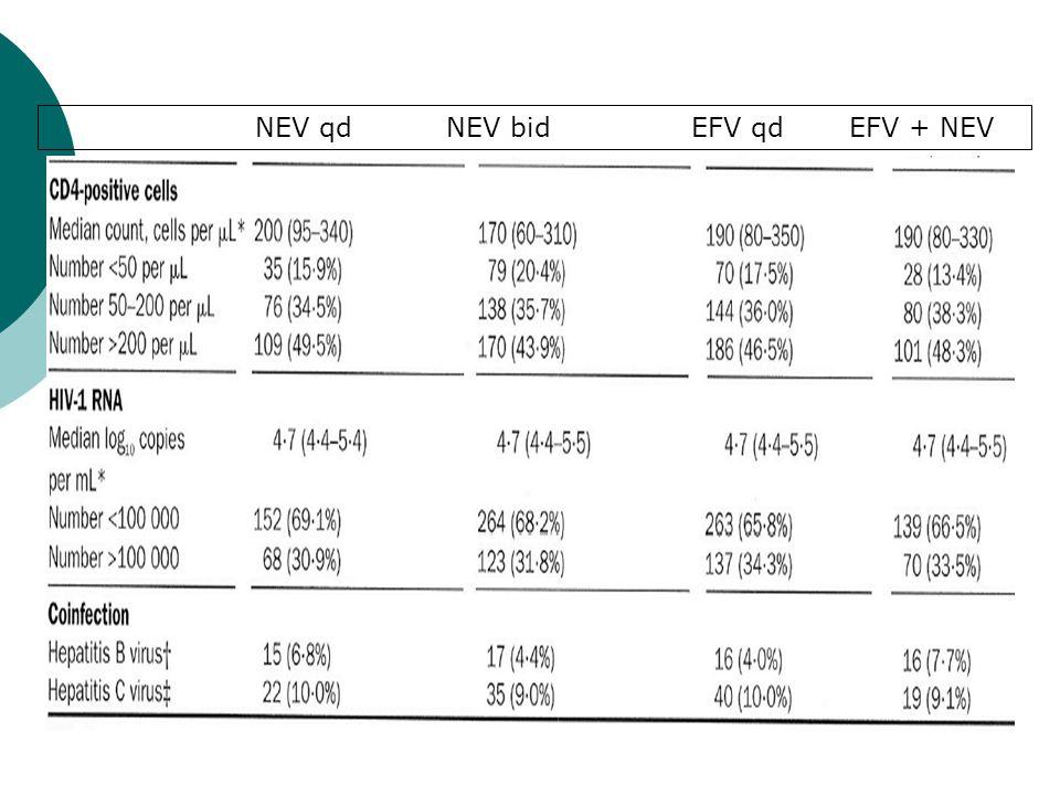 NEV qd NEV bid EFV qd EFV + NEV