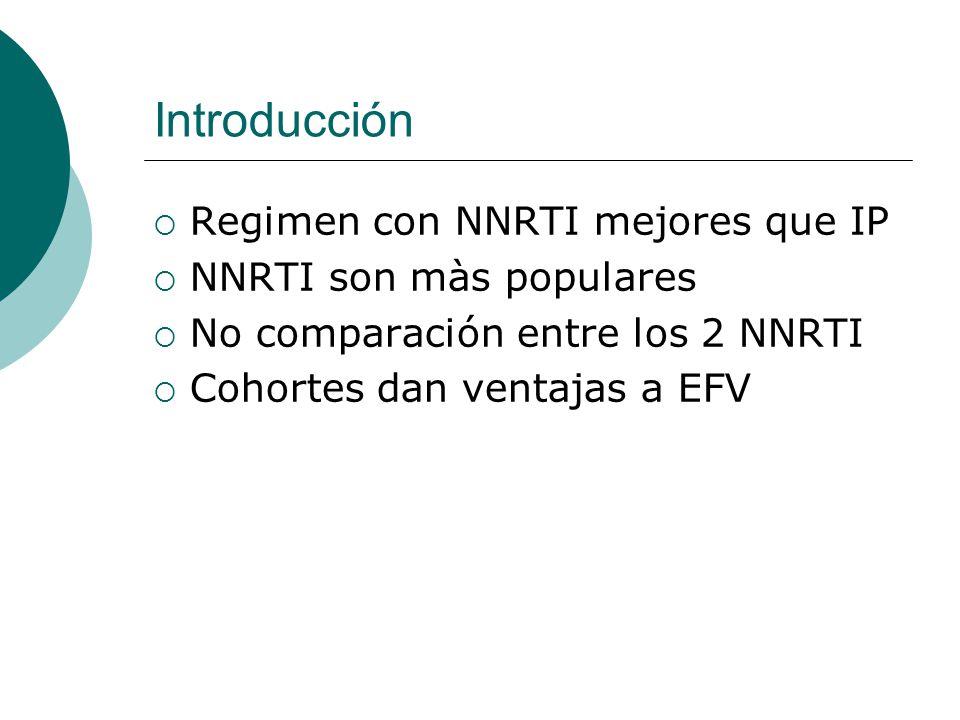 Introducción Regimen con NNRTI mejores que IP NNRTI son màs populares No comparación entre los 2 NNRTI Cohortes dan ventajas a EFV