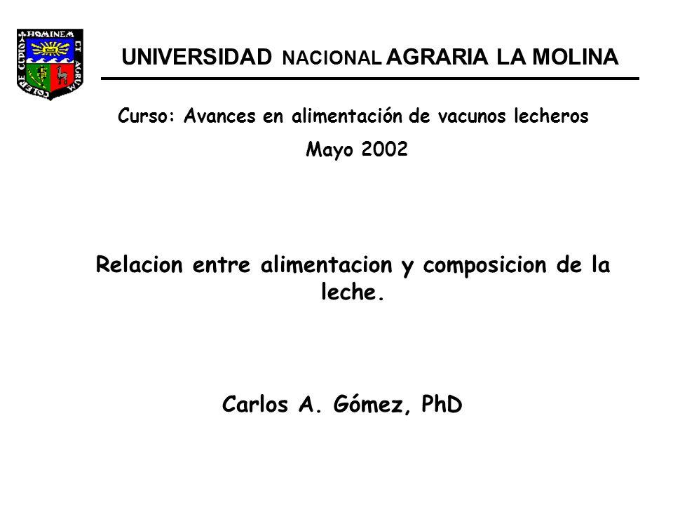 Relacion entre alimentacion y composicion de la leche. UNIVERSIDAD NACIONAL AGRARIA LA MOLINA Carlos A. Gómez, PhD Curso: Avances en alimentación de v