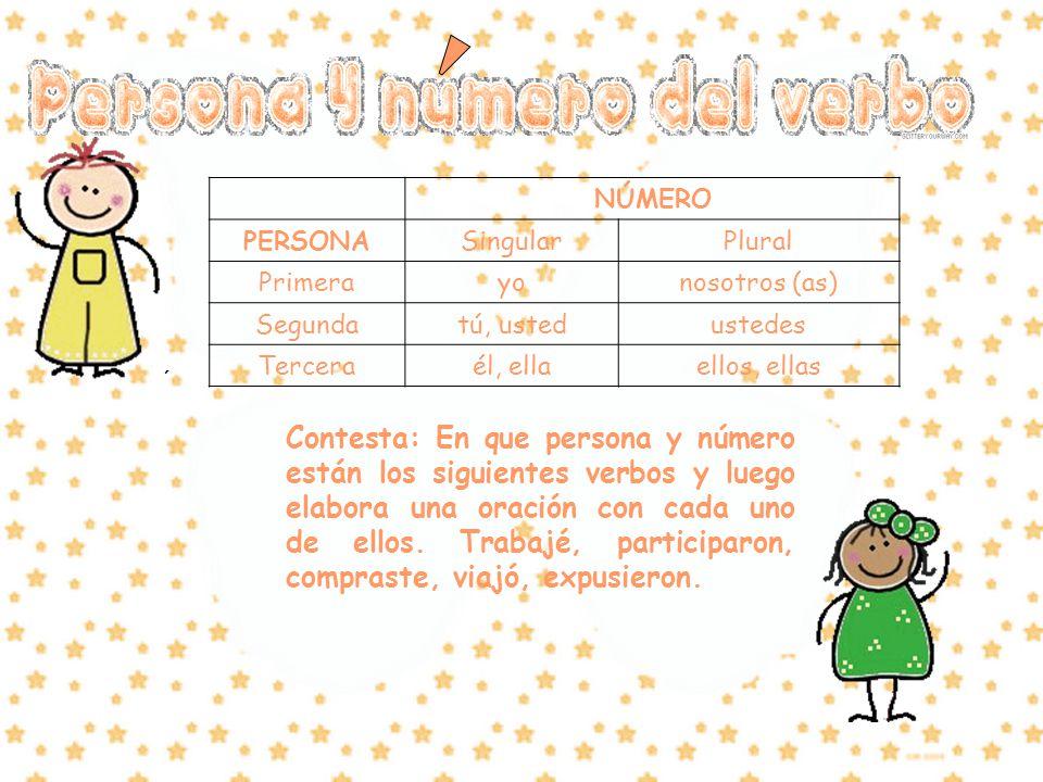 El tiempo compuesto del verbo se forma por el verbo HABER + el participio. Contesta ¿Qué es un participio? Convierte los siguientes verbos a compuesto
