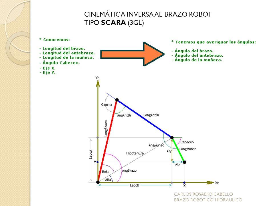 CINEMÁTICA INVERSA AL BRAZO ROBOT TIPO SCARA (3GL) CARLOS ROSADIO CABELLO BRAZO ROBOTICO HIDRAULICO