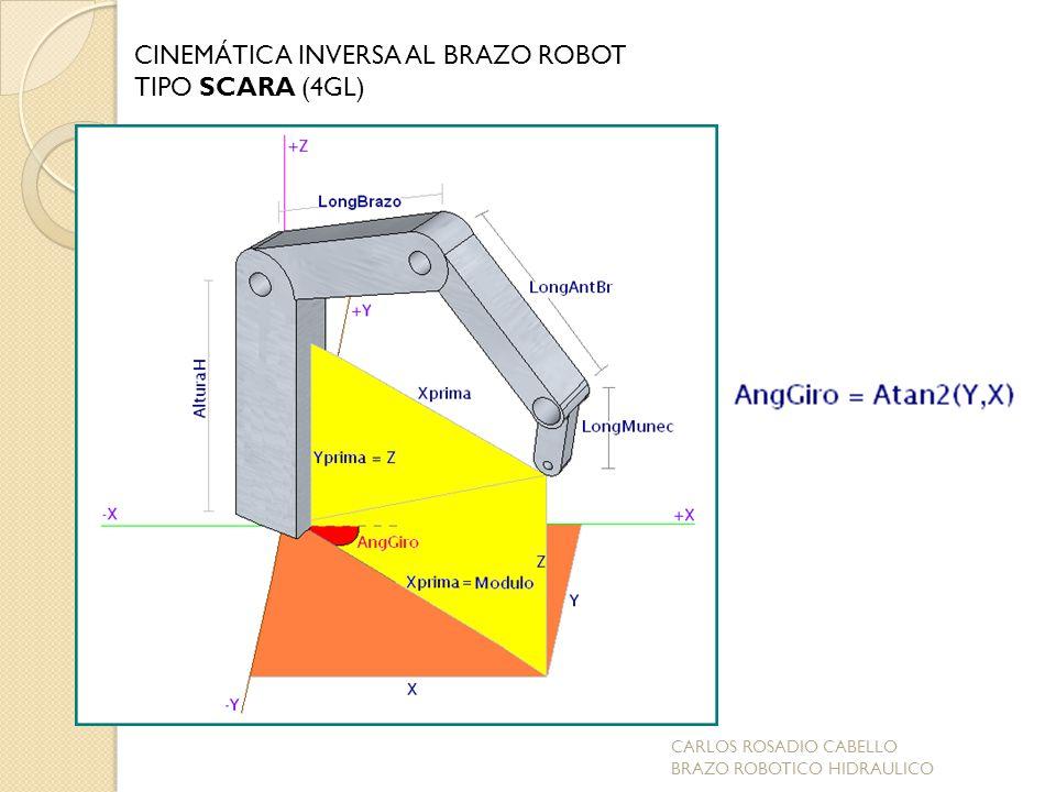 CINEMÁTICA INVERSA AL BRAZO ROBOT TIPO SCARA (4GL) CARLOS ROSADIO CABELLO BRAZO ROBOTICO HIDRAULICO