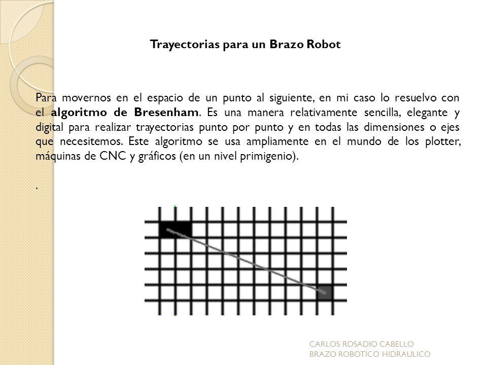 Para movernos en el espacio de un punto al siguiente, en mi caso lo resuelvo con el algoritmo de Bresenham.