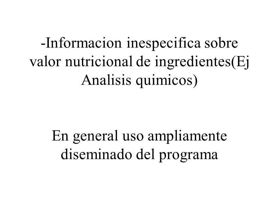-Informacion inespecifica sobre valor nutricional de ingredientes(Ej Analisis quimicos) En general uso ampliamente diseminado del programa