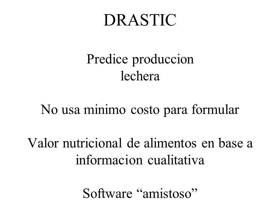 DRASTIC Predice produccion lechera No usa minimo costo para formular Valor nutricional de alimentos en base a informacion cualitativa Software amistos
