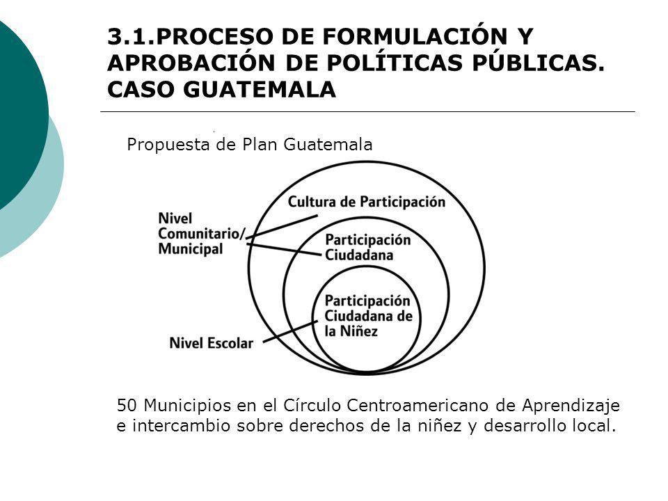 3.1.PROCESO DE FORMULACIÓN Y APROBACIÓN DE POLÍTICAS PÚBLICAS. CASO GUATEMALA Propuesta de Plan Guatemala 50 Municipios en el Círculo Centroamericano