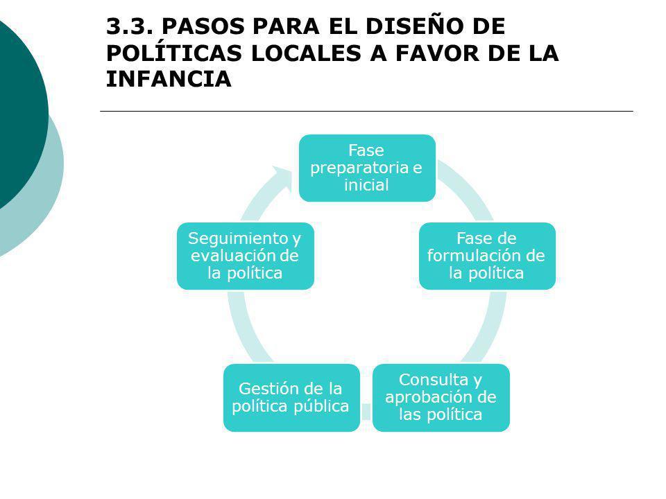 3.3. PASOS PARA EL DISEÑO DE POLÍTICAS LOCALES A FAVOR DE LA INFANCIA Fase preparatoria e inicial Fase de formulación de la política Consulta y aproba