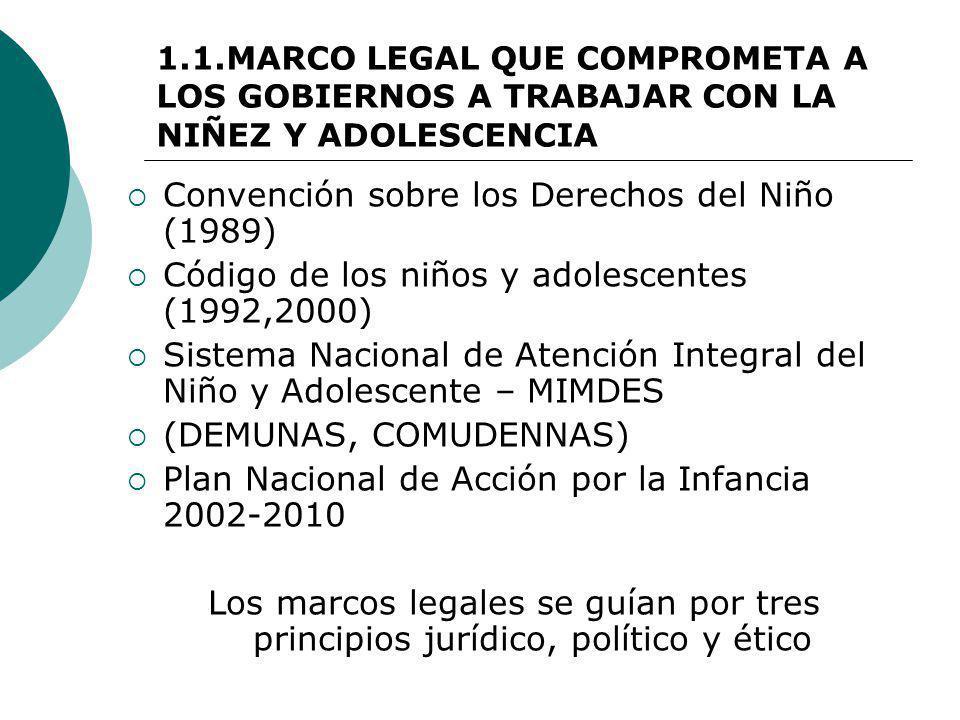1.1.MARCO LEGAL QUE COMPROMETA A LOS GOBIERNOS A TRABAJAR CON LA NIÑEZ Y ADOLESCENCIA Convención sobre los Derechos del Niño (1989) Código de los niño