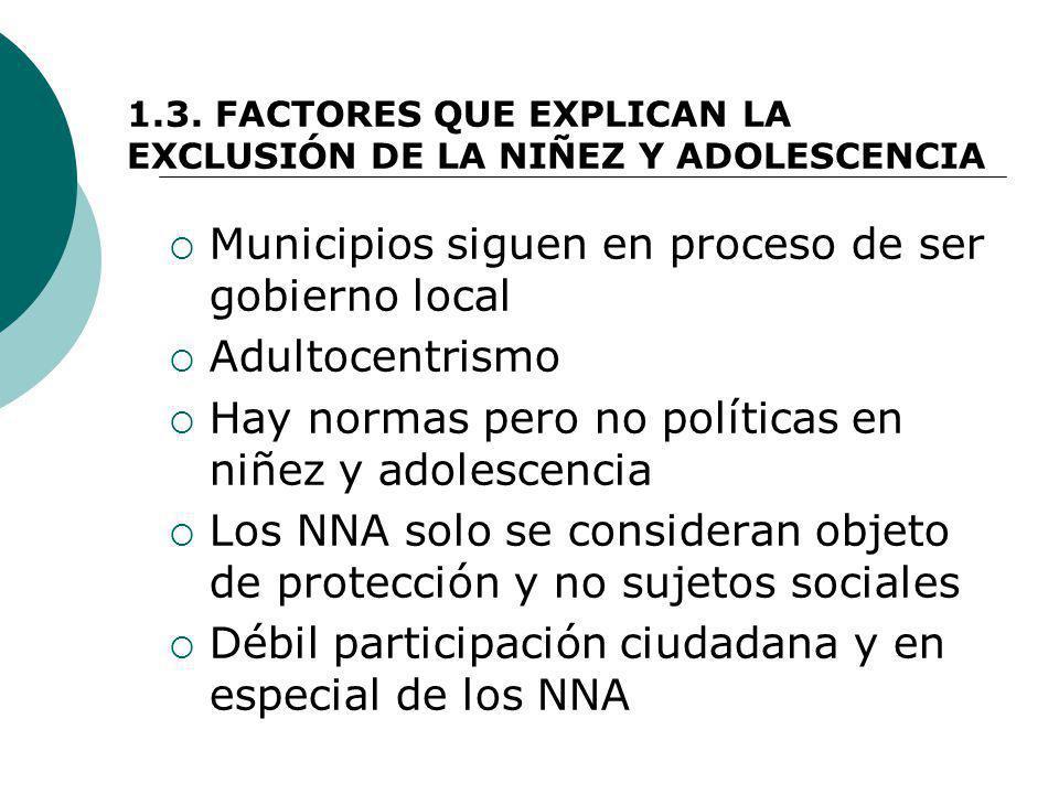 1.3. FACTORES QUE EXPLICAN LA EXCLUSIÓN DE LA NIÑEZ Y ADOLESCENCIA Municipios siguen en proceso de ser gobierno local Adultocentrismo Hay normas pero
