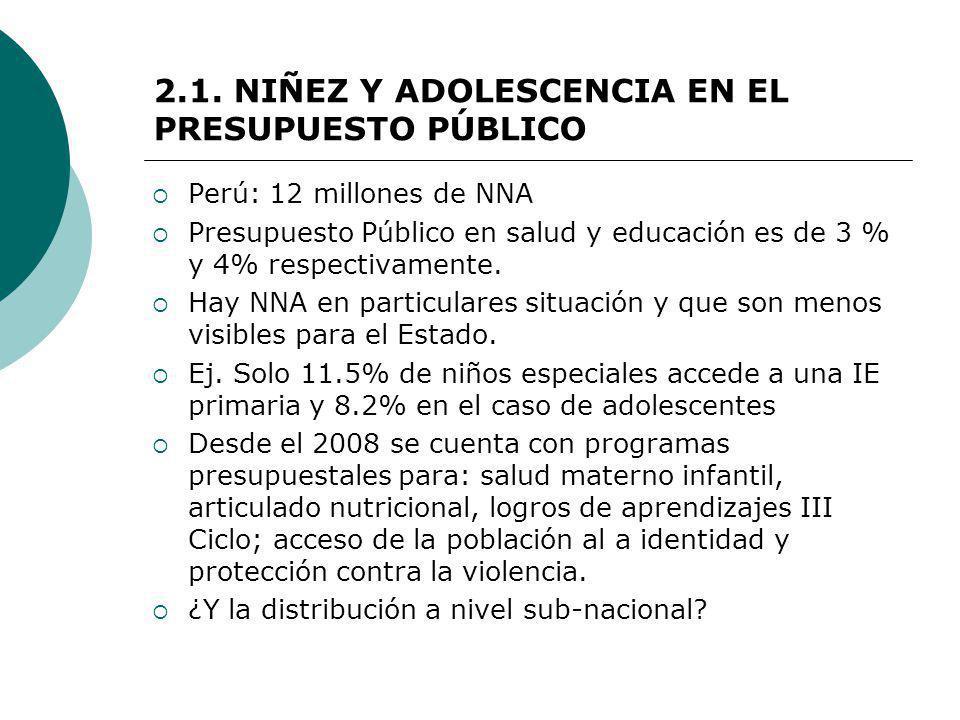 2.1. NIÑEZ Y ADOLESCENCIA EN EL PRESUPUESTO PÚBLICO Perú: 12 millones de NNA Presupuesto Público en salud y educación es de 3 % y 4% respectivamente.