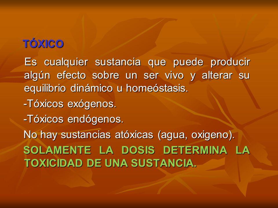 TÓXICO TÓXICO Es cualquier sustancia que puede producir algún efecto sobre un ser vivo y alterar su equilibrio dinámico u homeóstasis. Es cualquier su