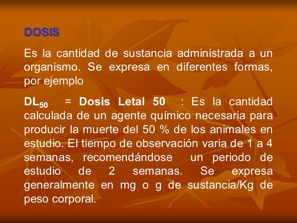 DOSIS Es la cantidad de sustancia administrada a un organismo. Se expresa en diferentes formas, por ejemplo DL 50 = Dosis Letal 50 : Es la cantidad ca