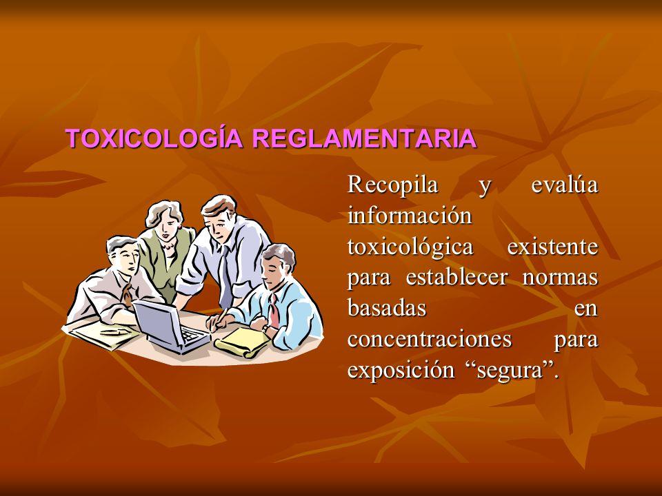 Recopila y evalúa información toxicológica existente para establecer normas basadas en concentraciones para exposición segura. Recopila y evalúa infor