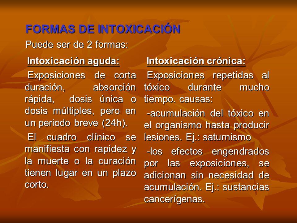 FORMAS DE INTOXICACIÓN Puede ser de 2 formas: Intoxicación aguda: Intoxicación aguda: Exposiciones de corta duración, absorción rápida, dosis única o