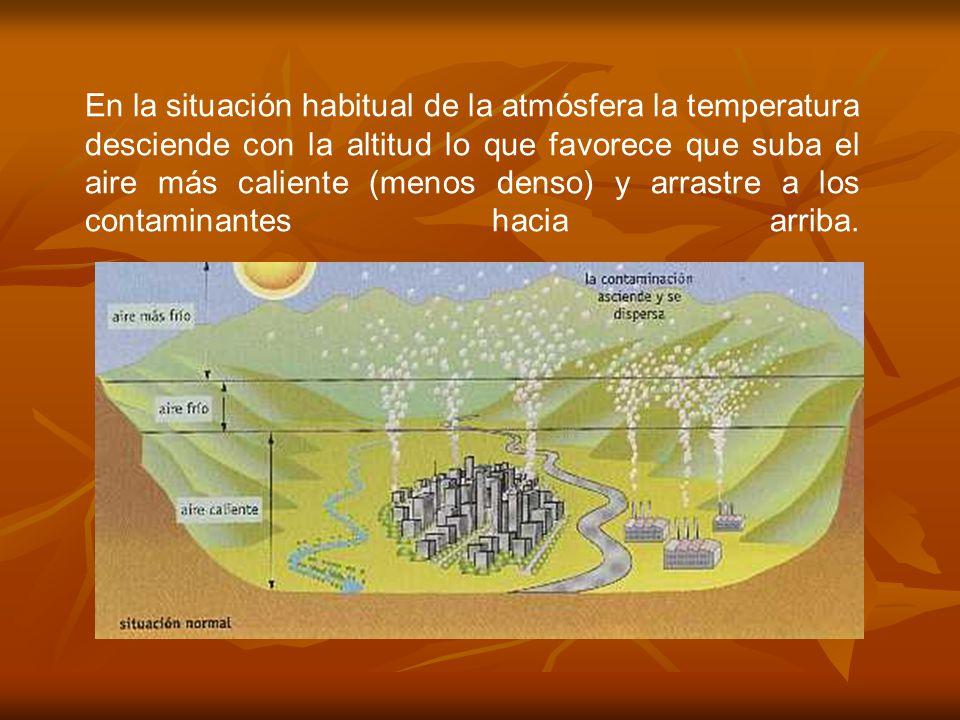 En la situación habitual de la atmósfera la temperatura desciende con la altitud lo que favorece que suba el aire más caliente (menos denso) y arrastr