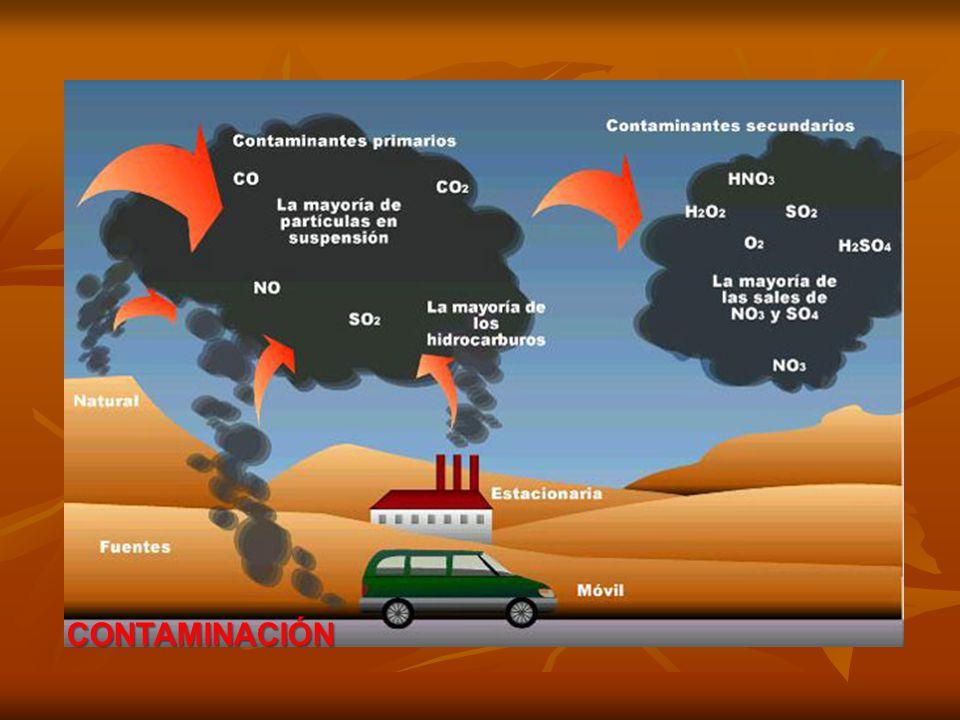CONTAMINANTES EMITIDOS POR LOS VEHÍCULOS AUTOMÓVILES En las últimas décadas, el automóvil ha aparecido de forma masiva en las ciudades, contribuyendo a incrementar los problemas de contaminación atmosférica como consecuencia de los gases contaminantes que se emiten por los tubos de escape.