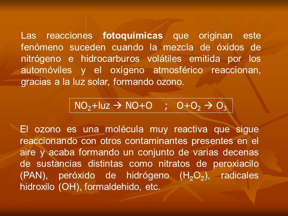 Las reacciones fotoquímicas que originan este fenómeno suceden cuando la mezcla de óxidos de nitrógeno e hidrocarburos volátiles emitida por los autom