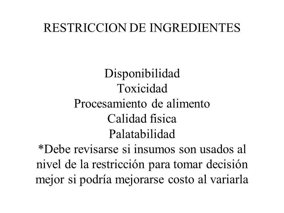 RESTRICCION DE INGREDIENTES Disponibilidad Toxicidad Procesamiento de alimento Calidad fisica Palatabilidad *Debe revisarse si insumos son usados al nivel de la restricción para tomar decisión mejor si podría mejorarse costo al variarla