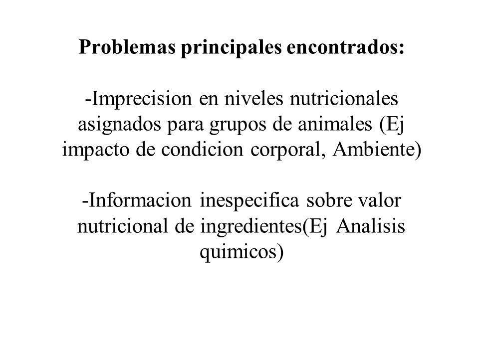 Problemas principales encontrados: -Imprecision en niveles nutricionales asignados para grupos de animales (Ej impacto de condicion corporal, Ambiente