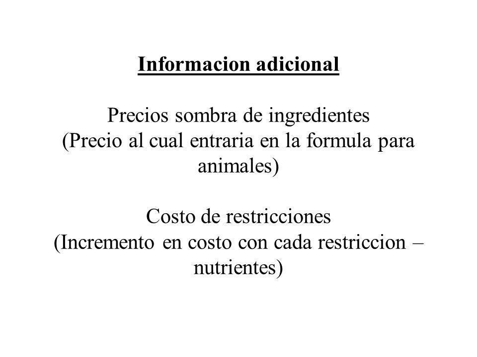 Informacion adicional Precios sombra de ingredientes (Precio al cual entraria en la formula para animales) Costo de restricciones (Incremento en costo con cada restriccion – nutrientes)