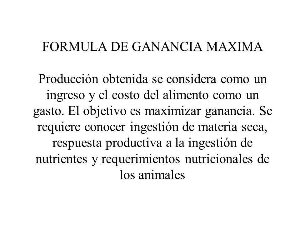 FORMULA DE GANANCIA MAXIMA Producción obtenida se considera como un ingreso y el costo del alimento como un gasto. El objetivo es maximizar ganancia.