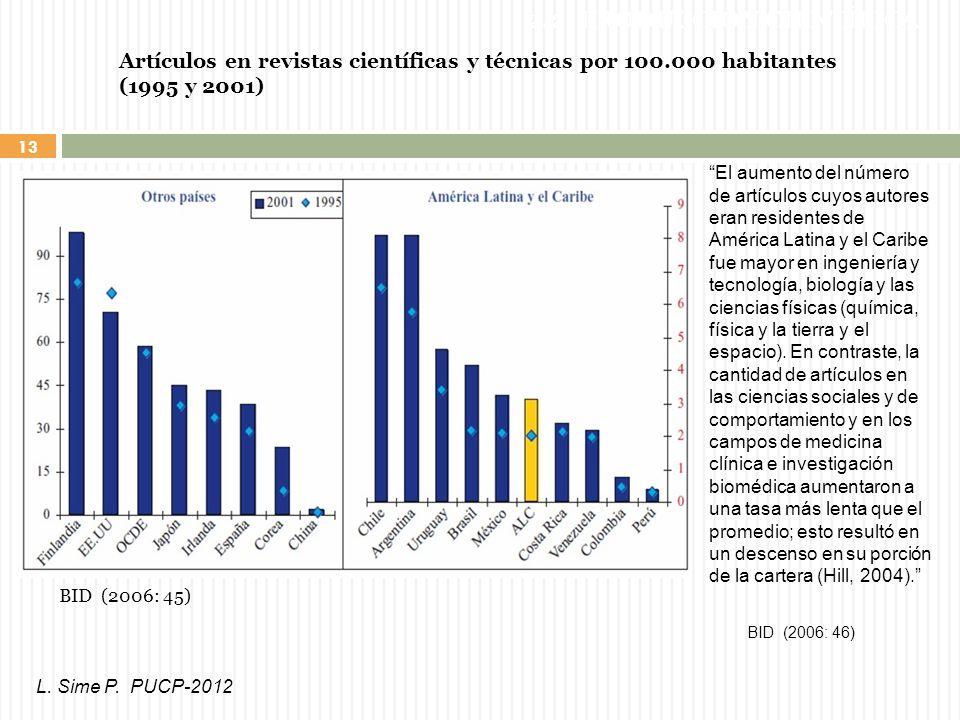 13 Artículos en revistas científicas y técnicas por 100.000 habitantes (1995 y 2001) BID (2006: 45) 2.2.