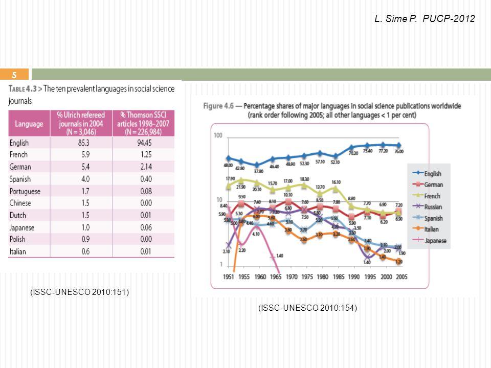 5 (ISSC-UNESCO 2010:151) (ISSC-UNESCO 2010:154) L. Sime P. PUCP-2012