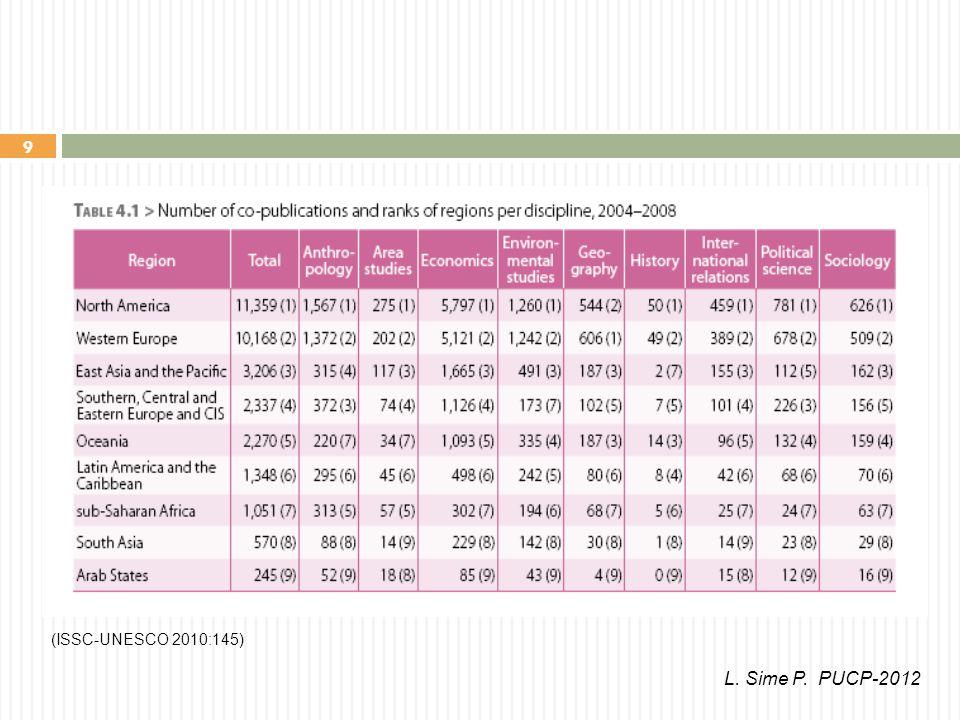 9 (ISSC-UNESCO 2010:145) L. Sime P. PUCP-2012