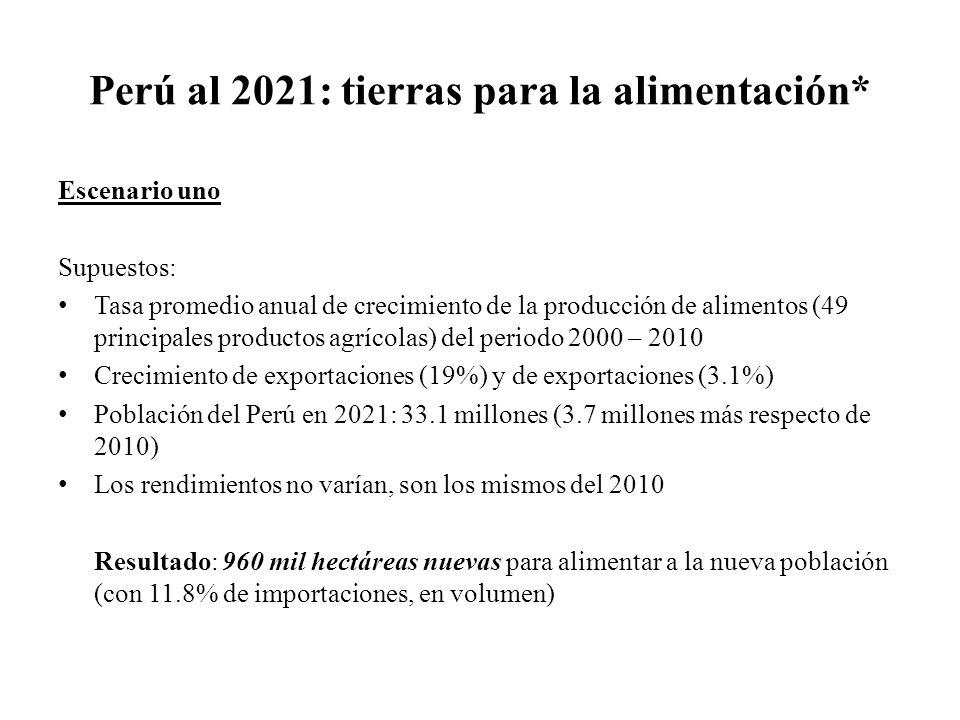 Perú al 2021: tierras para la alimentación* Escenario uno Supuestos: Tasa promedio anual de crecimiento de la producción de alimentos (49 principales