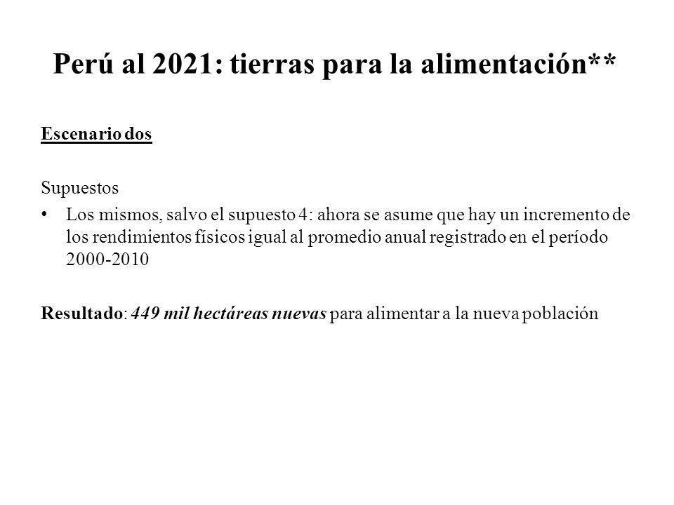 Perú al 2021: tierras para la alimentación** Escenario dos Supuestos Los mismos, salvo el supuesto 4: ahora se asume que hay un incremento de los rend