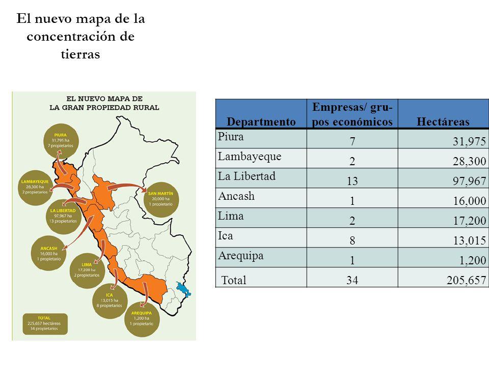 El nuevo mapa de la concentración de tierras Departmento Empresas/ gru- pos económicosHectáreas Piura 731,975 Lambayeque 228,300 La Libertad 1397,967