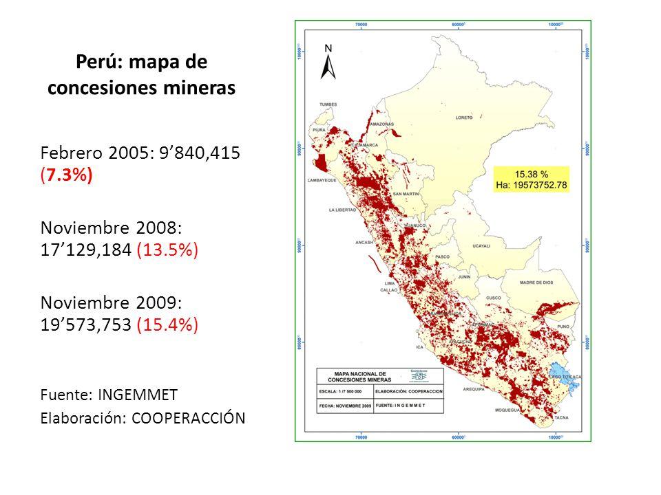 Perú: mapa de concesiones mineras Febrero 2005: 9840,415 (7.3%) Noviembre 2008: 17129,184 (13.5%) Noviembre 2009: 19573,753 (15.4%) Fuente: INGEMMET E
