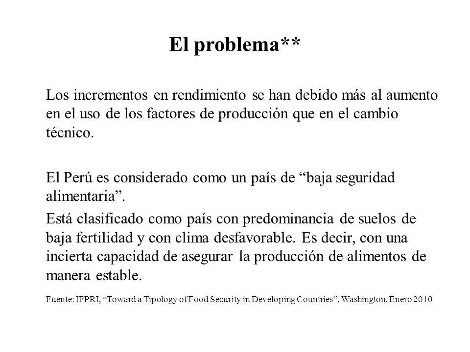 El problema** Los incrementos en rendimiento se han debido más al aumento en el uso de los factores de producción que en el cambio técnico. El Perú es