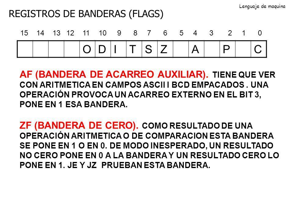 REGISTROS DE BANDERAS (FLAGS) ODITSZAPC 0123456789101112131415 AF (BANDERA DE ACARREO AUXILIAR). TIENE QUE VER CON ARITMETICA EN CAMPOS ASCII I BCD EM