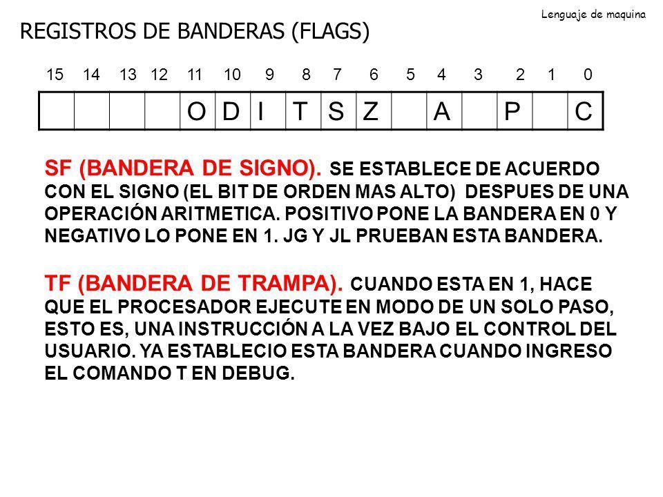 REGISTROS DE BANDERAS (FLAGS) ODITSZAPC 0123456789101112131415 SF (BANDERA DE SIGNO). SE ESTABLECE DE ACUERDO CON EL SIGNO (EL BIT DE ORDEN MAS ALTO)