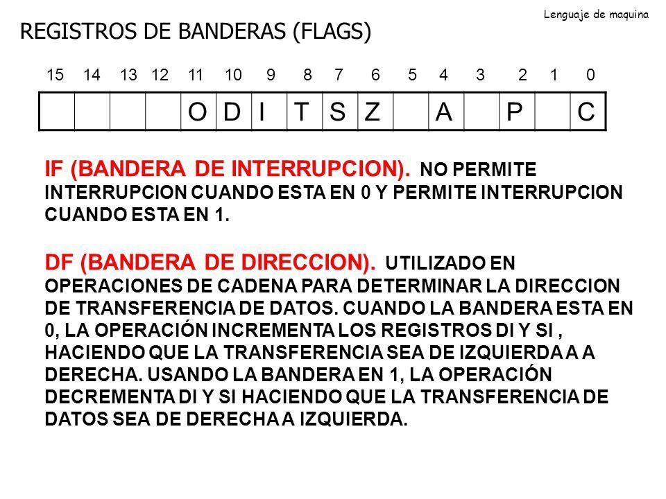 REGISTROS DE BANDERAS (FLAGS) ODITSZAPC 0123456789101112131415 IF (BANDERA DE INTERRUPCION). NO PERMITE INTERRUPCION CUANDO ESTA EN 0 Y PERMITE INTERR