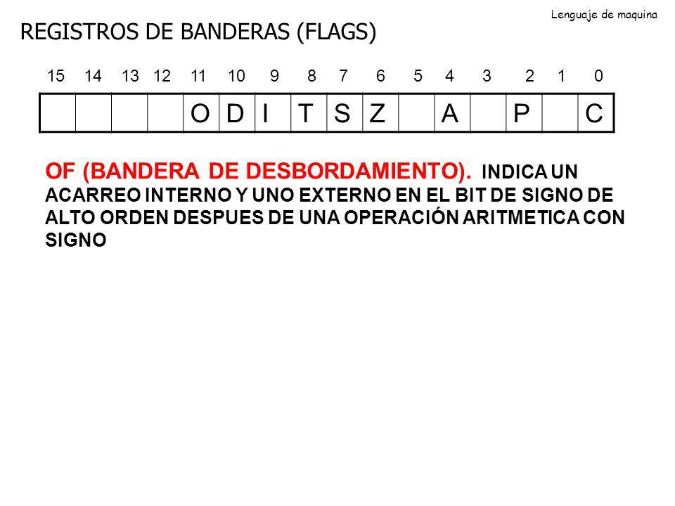 REGISTROS DE BANDERAS (FLAGS) ODITSZAPC 0123456789101112131415 OF (BANDERA DE DESBORDAMIENTO). INDICA UN ACARREO INTERNO Y UNO EXTERNO EN EL BIT DE SI
